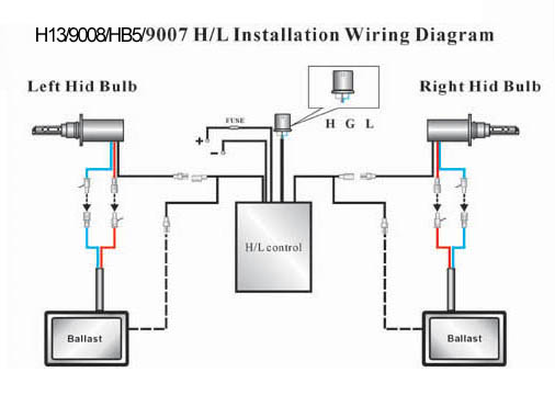 BI Xenon_5 9007 hid wiring diagram xentec hid wiring diagram 9007 \u2022 wiring xenon hid wiring diagram at eliteediting.co
