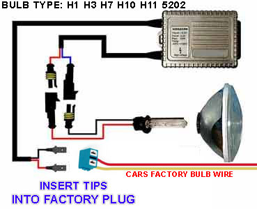Installation Guide for HID Kits