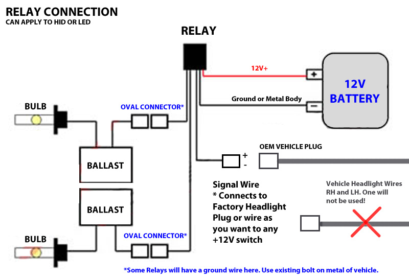 relay_installguide hid wiring harness diagram diagram wiring diagrams for diy car automotive wiring harness design guidelines at edmiracle.co