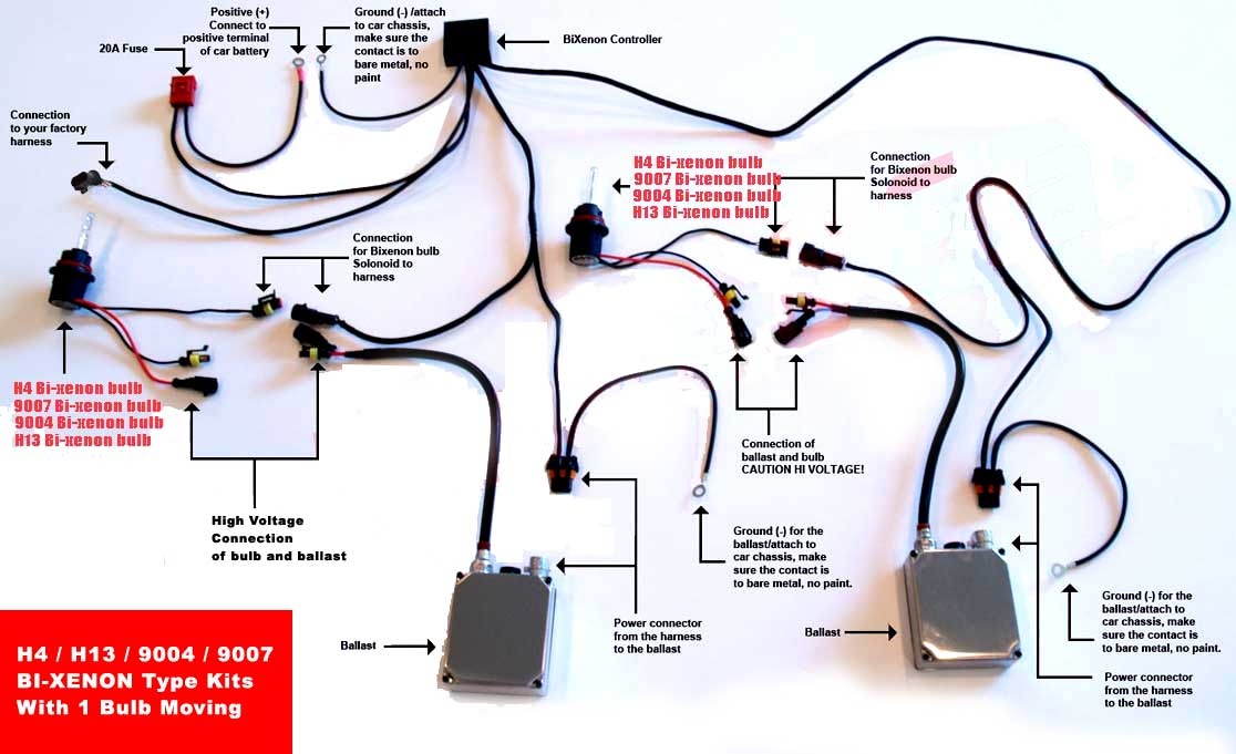 bixenoninstructions_2 hid kit installation guide h13 wiring harness diagram at creativeand.co