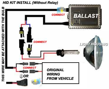 Hid Kit Wiring Diagram - Wiring Diagram M2 Kensun Wiring Harness on